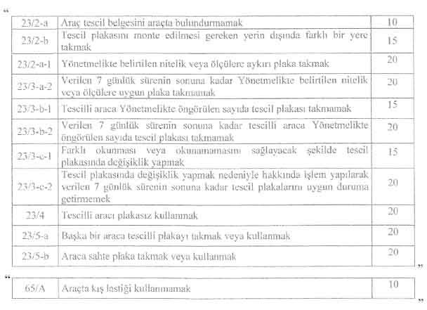 Dosya Eki: